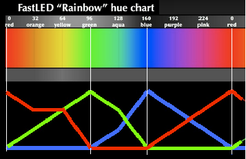 playground:rgb_vs_hsv1.png