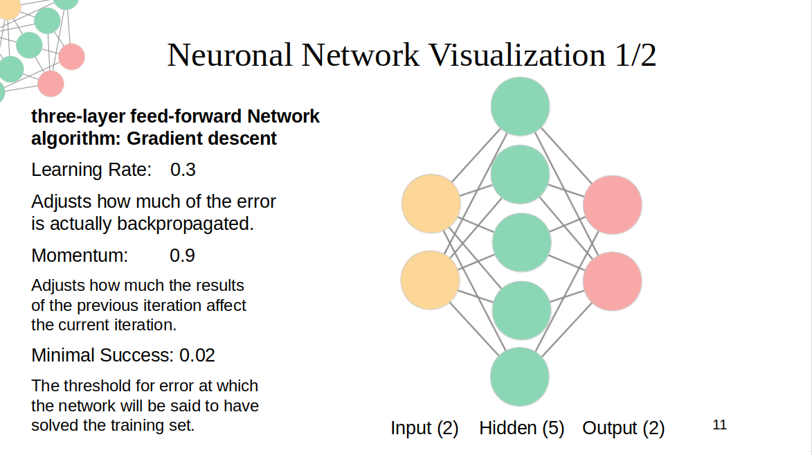 projekte:neuronal_network_visualization_1.png
